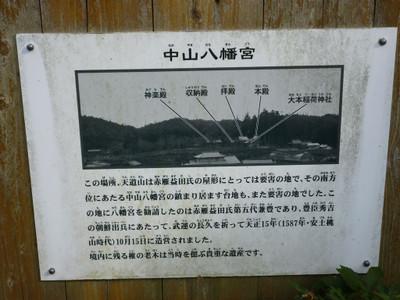 天道山から見た中山八幡宮の解説